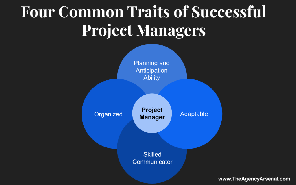 Project Manager Traits Venn Diagram