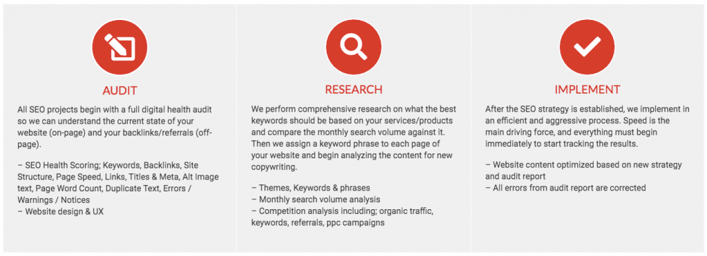 Industrial SEO Services